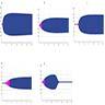 Rotational thromboelastometry trace patterns